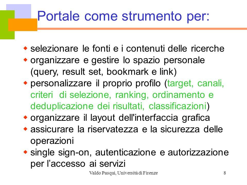 Valdo Pasqui, Università di Firenze8 Portale come strumento per: selezionare le fonti e i contenuti delle ricerche organizzare e gestire lo spazio per