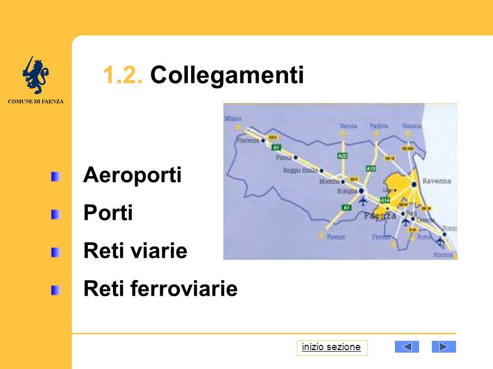 1.2. Collegamenti Aeroporti Porti Reti viarie Reti ferroviarie inizio sezione
