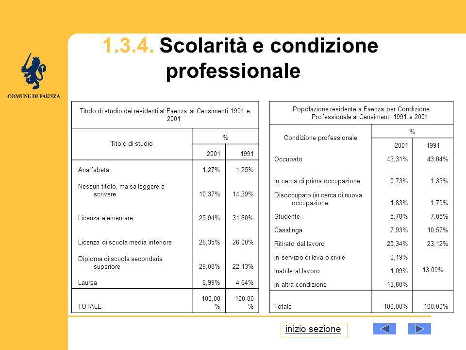 1.3.4. Scolarità e condizione professionale Titolo di studio dei residenti al Faenza ai Censimenti 1991 e 2001 Titolo di studio % 20011991 Analfabeta1