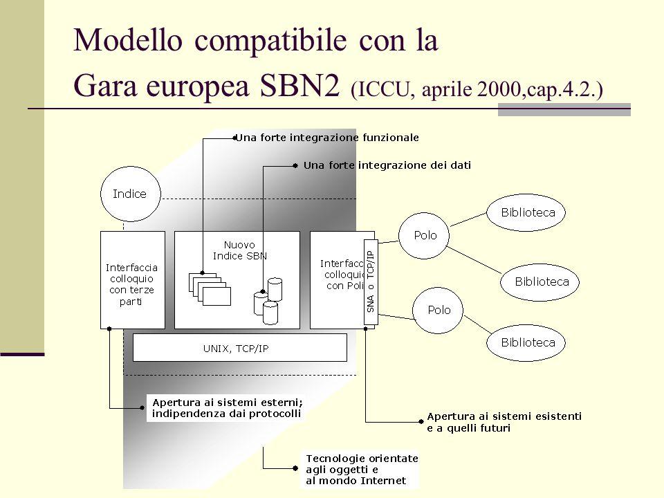 Modello compatibile con la Gara europea SBN2 (ICCU, aprile 2000,cap.4.2.)