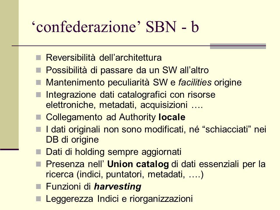 confederazione SBN - b Reversibilità dellarchitettura Possibilità di passare da un SW allaltro Mantenimento peculiarità SW e facilities origine Integrazione dati catalografici con risorse elettroniche, metadati, acquisizioni ….