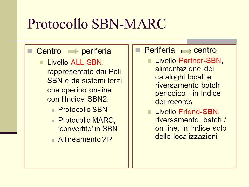 Protocollo SBN-MARC Centro periferia Livello ALL-SBN, rappresentato dai Poli SBN e da sistemi terzi che operino on-line con lIndice SBN2: Protocollo SBN Protocollo MARC, convertito in SBN Allineamento ?!.