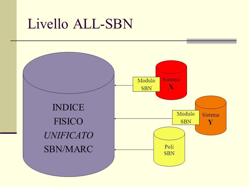 Criticità del livello ALL-SBN Centro periferia Livello ALL-SBN, rappresentato dai Poli SBN e da sistemi terzi che operino on-line con lIndice SBN2: Protocollo SBN Protocollo MARC, convertito in SBN Allineamento ?!.