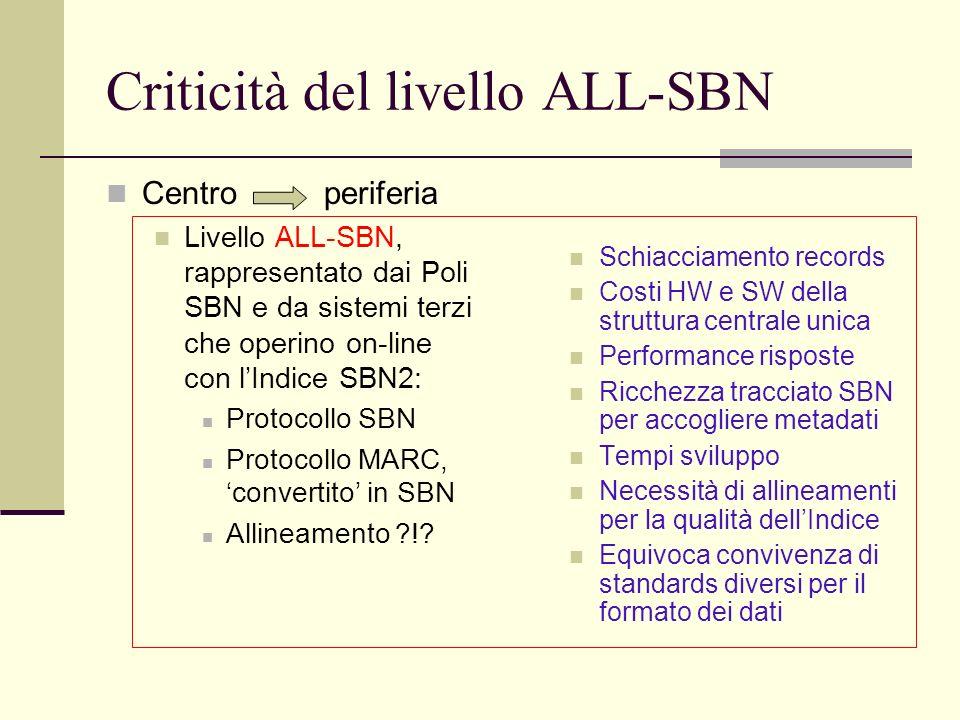 Criticità del livello ALL-SBN Centro periferia Livello ALL-SBN, rappresentato dai Poli SBN e da sistemi terzi che operino on-line con lIndice SBN2: Protocollo SBN Protocollo MARC, convertito in SBN Allineamento !.