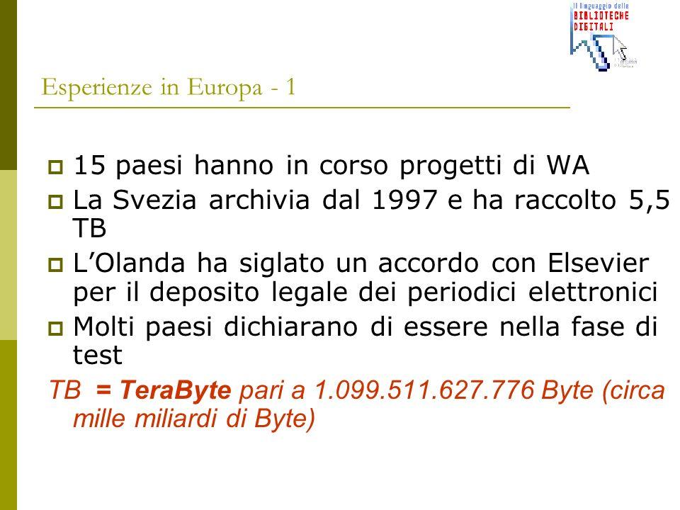 Esperienze in Europa - 1 15 paesi hanno in corso progetti di WA La Svezia archivia dal 1997 e ha raccolto 5,5 TB LOlanda ha siglato un accordo con Elsevier per il deposito legale dei periodici elettronici Molti paesi dichiarano di essere nella fase di test TB = TeraByte pari a 1.099.511.627.776 Byte (circa mille miliardi di Byte)