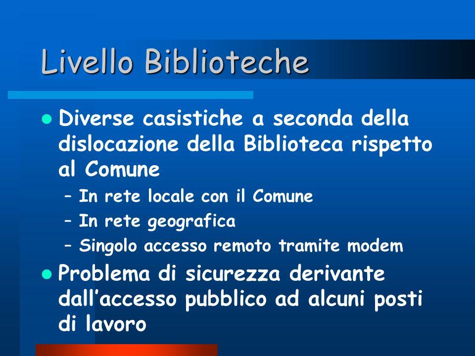 Livello Biblioteche Diverse casistiche a seconda della dislocazione della Biblioteca rispetto al Comune –In rete locale con il Comune –In rete geograf