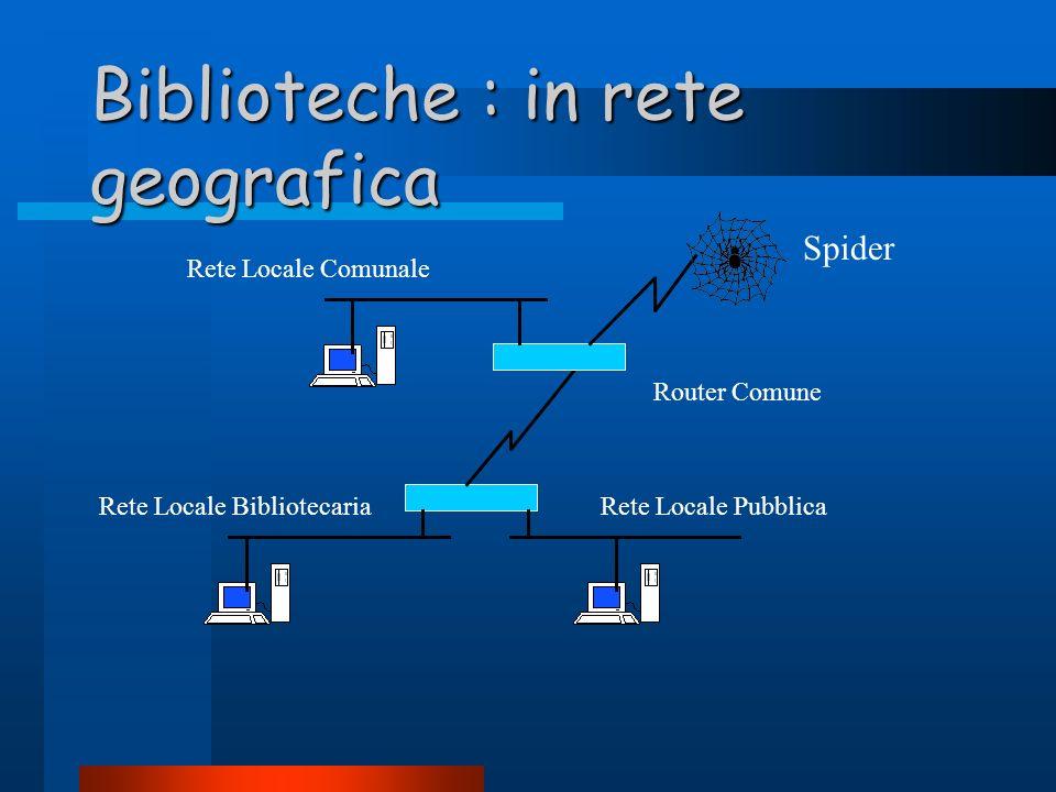 Biblioteche : in rete geografica Rete Locale PubblicaRete Locale Bibliotecaria Spider Router Comune Rete Locale Comunale