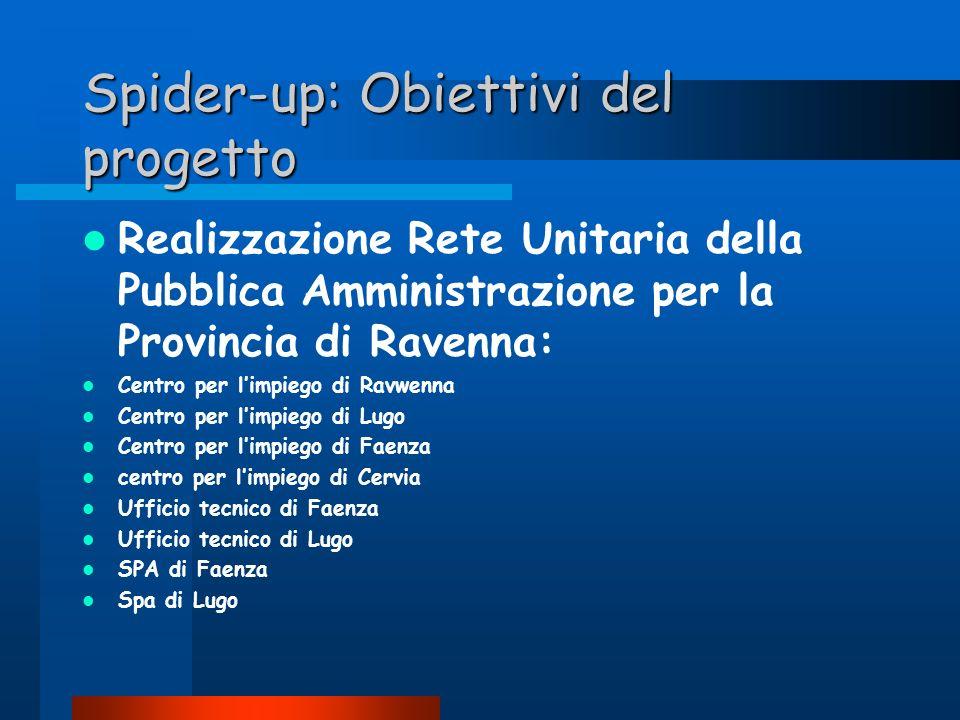 Spider-up: Obiettivi del progetto Realizzazione Rete Unitaria della Pubblica Amministrazione per la Provincia di Ravenna: Centro per limpiego di Ravwe