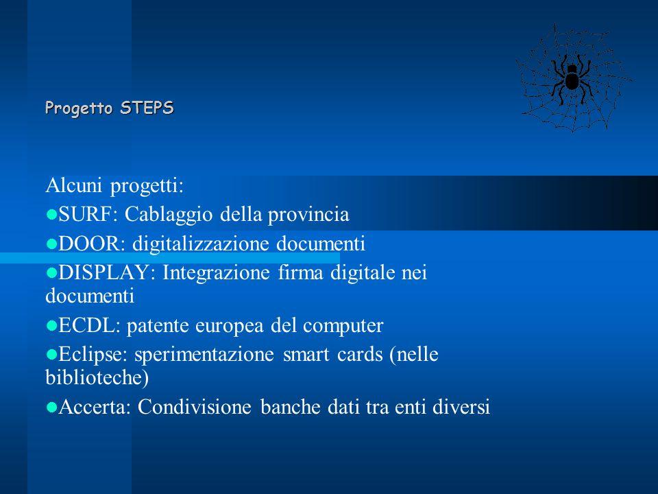 Progetto STEPS Alcuni progetti: SURF: Cablaggio della provincia DOOR: digitalizzazione documenti DISPLAY: Integrazione firma digitale nei documenti EC