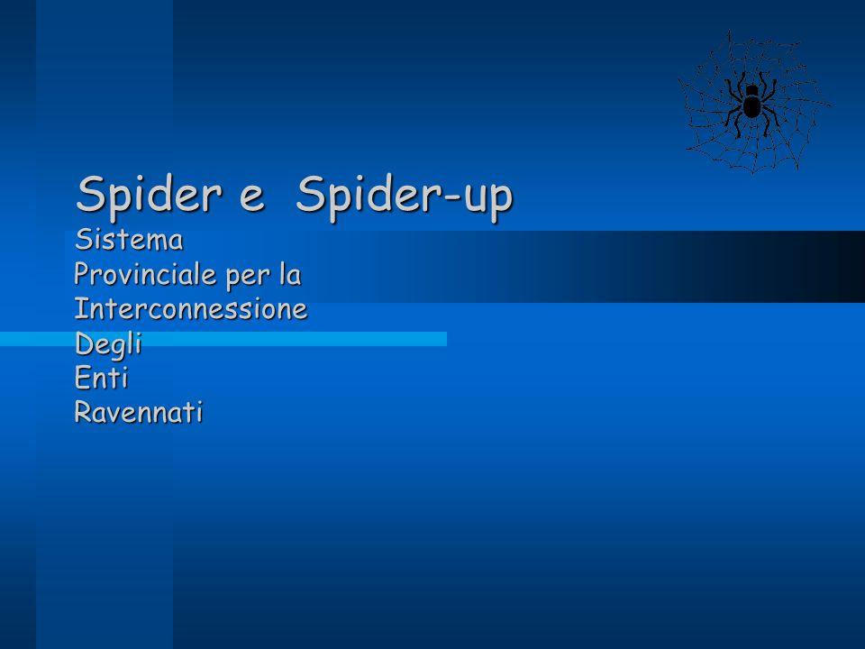Spider e Spider-up Sistema Provinciale per la Interconnessione Degli Enti Ravennati