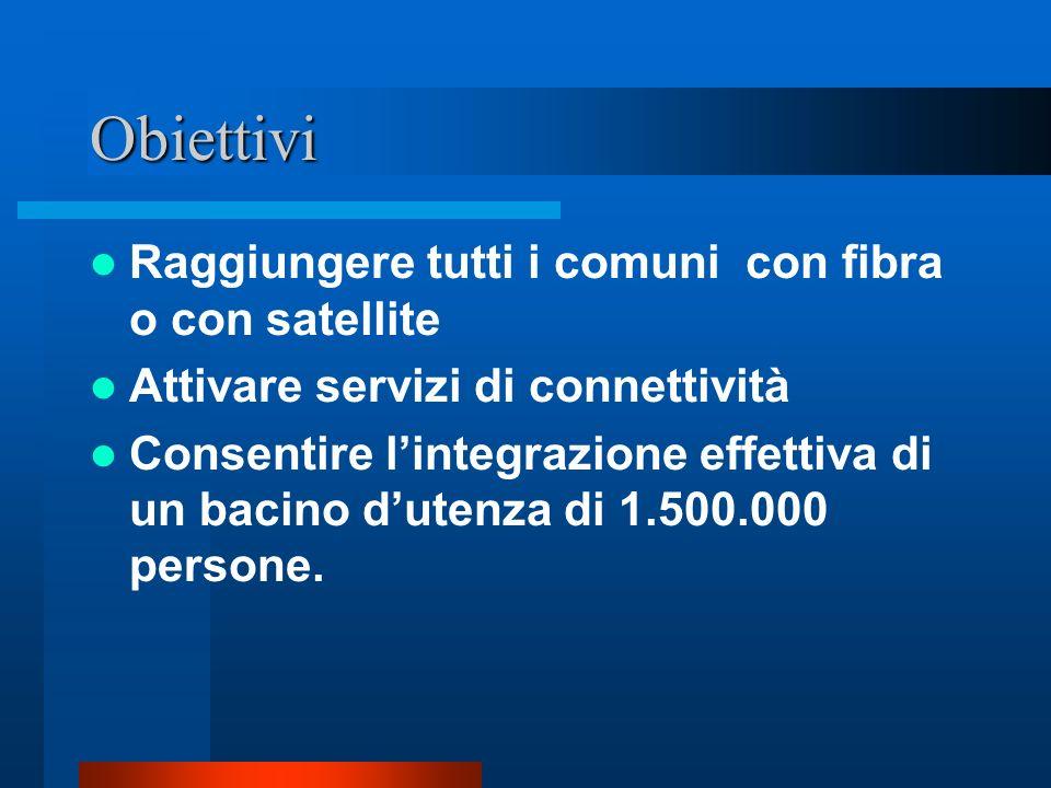 Obiettivi Raggiungere tutti i comuni con fibra o con satellite Attivare servizi di connettività Consentire lintegrazione effettiva di un bacino dutenza di 1.500.000 persone.