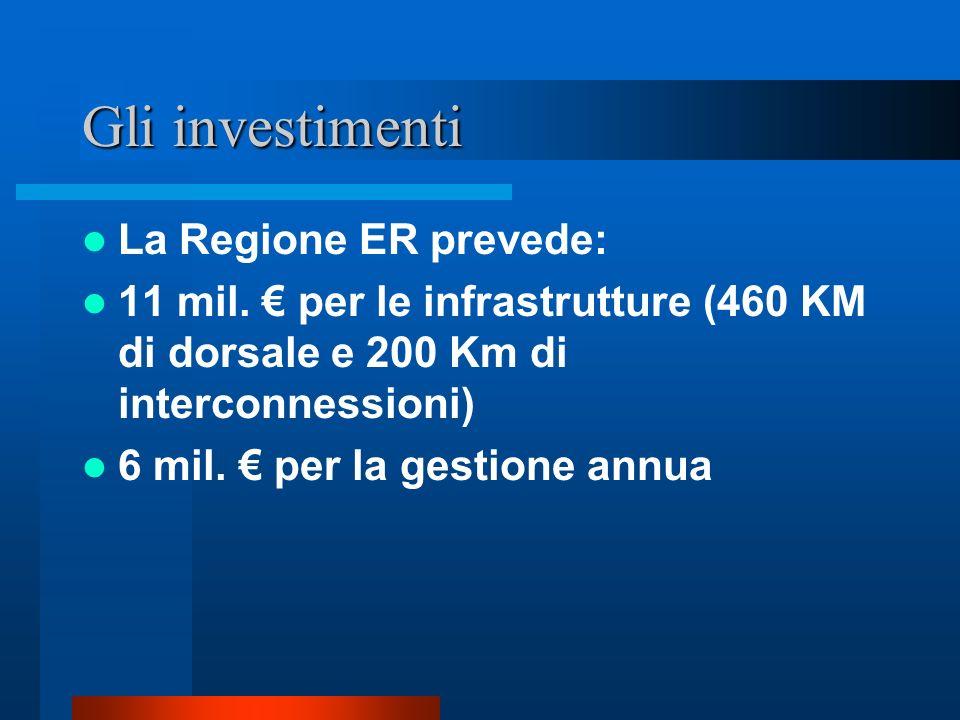 Gli investimenti La Regione ER prevede: 11 mil. per le infrastrutture (460 KM di dorsale e 200 Km di interconnessioni) 6 mil. per la gestione annua