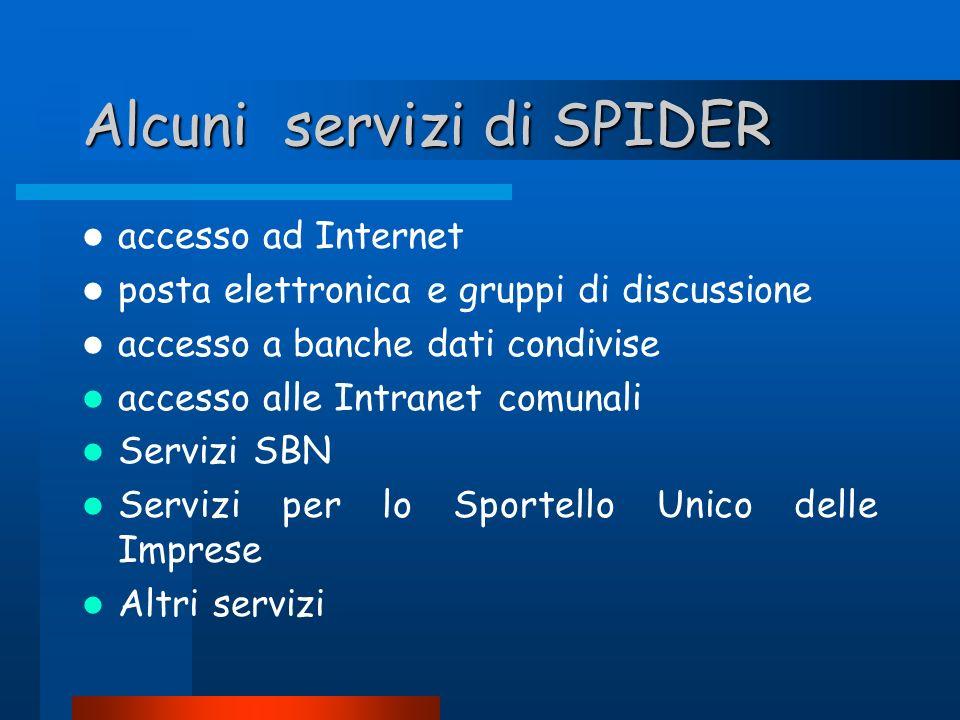Alcuni servizi di SPIDER accesso ad Internet posta elettronica e gruppi di discussione accesso a banche dati condivise accesso alle Intranet comunali Servizi SBN Servizi per lo Sportello Unico delle Imprese Altri servizi