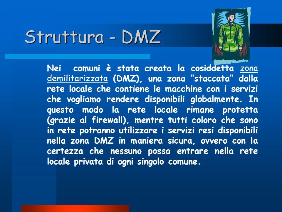 Struttura - DMZ Nei comuni è stata creata la cosiddetta zona demilitarizzata (DMZ), una zona staccata dalla rete locale che contiene le macchine con i servizi che vogliamo rendere disponibili globalmente.