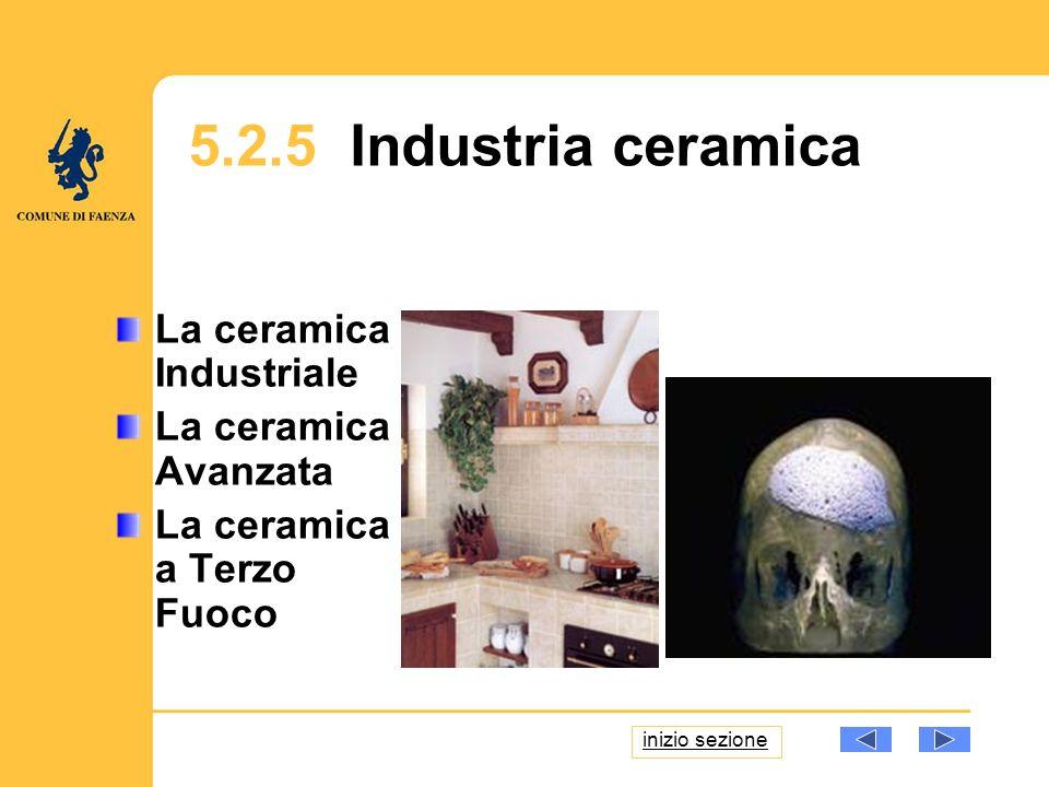 La ceramica Industriale La ceramica Avanzata La ceramica a Terzo Fuoco 5.2.5 Industria ceramica inizio sezione