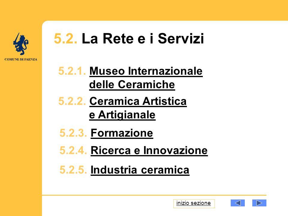 5.2.1. Museo InternazionaleMuseo Internazionale delle Ceramiche 5.2.2. Ceramica ArtisticaCeramica Artistica e Artigianale 5.2.3. FormazioneFormazione