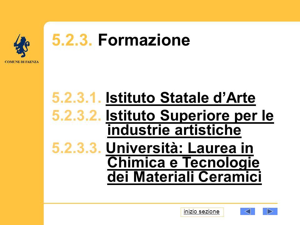 5.2.3.1. Istituto Statale dArteIstituto Statale dArte 5.2.3.2. Istituto Superiore per le industrie artisticheIstituto Superiore per le industrie artis