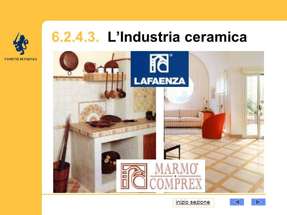 6.2.4.3. LIndustria ceramica inizio sezione