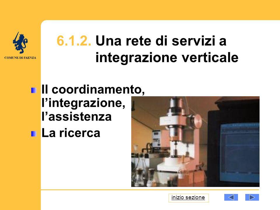 6.2.4.Ceramica 6.2.4.1. La Rete e i serviziLa Rete e i servizi 6.2.4.2.