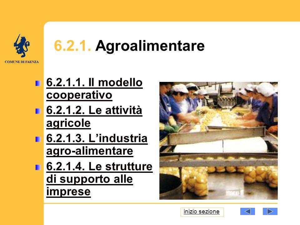 6.2.1. Agroalimentare 6.2.1.1. Il modello cooperativo 6.2.1.2.