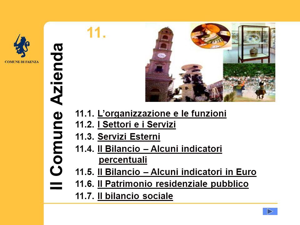 u Il Comune Azienda 11. 11.1. Lorganizzazione e le funzioniLorganizzazione e le funzioni 11.2.