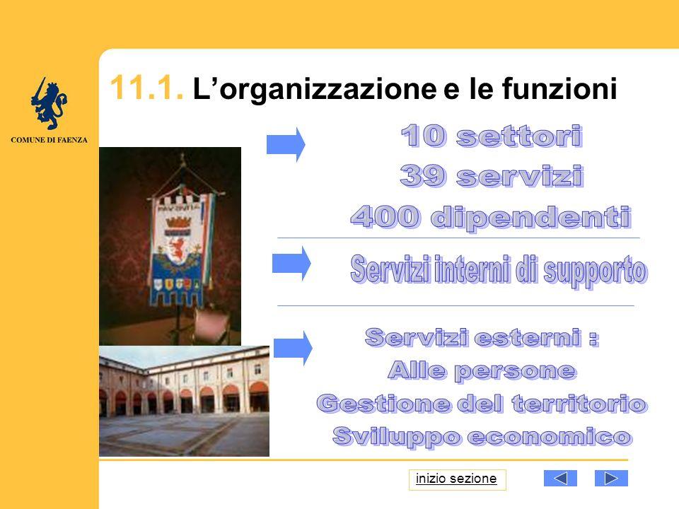 11.1. Lorganizzazione e le funzioni inizio sezione