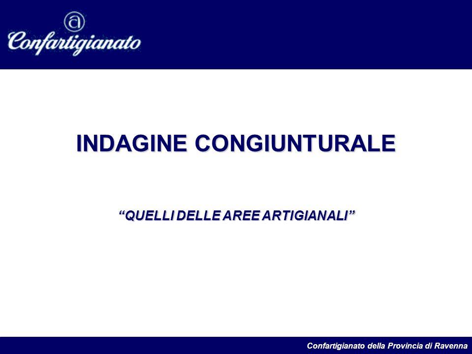 INDAGINE CONGIUNTURALE QUELLI DELLE AREE ARTIGIANALI Confartigianato della Provincia di Ravenna