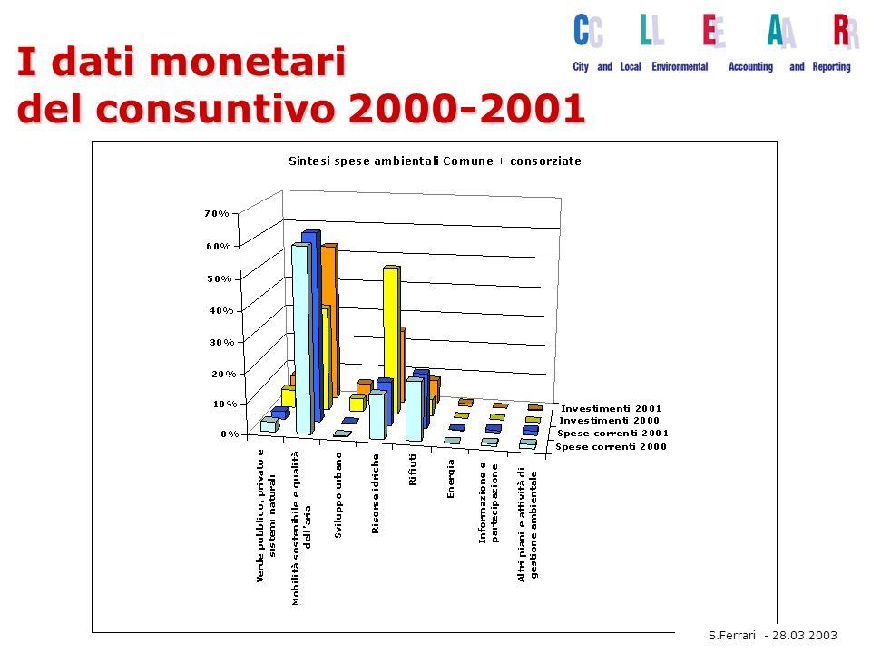 I dati monetari del consuntivo 2000-2001 S.Ferrari - 28.03.2003