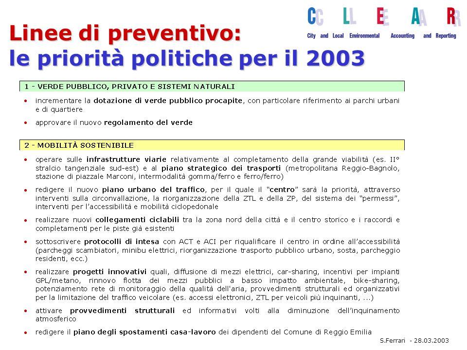 Linee di preventivo: le priorità politiche per il 2003 S.Ferrari - 28.03.2003