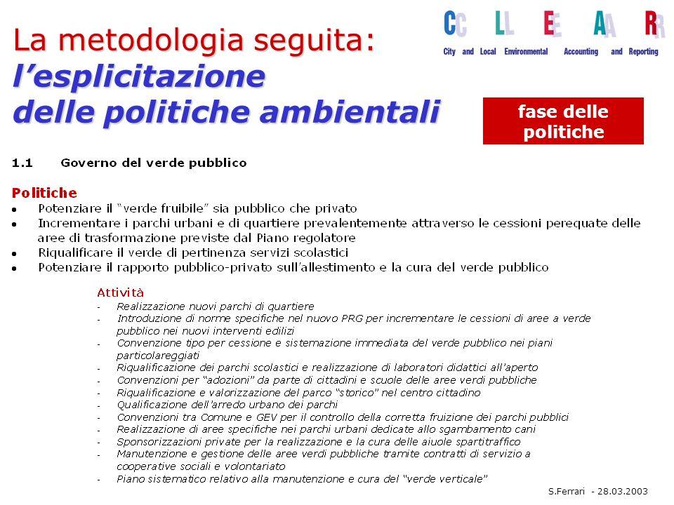 La metodologia seguita: lesplicitazione delle politiche ambientali fase delle politiche S.Ferrari - 28.03.2003