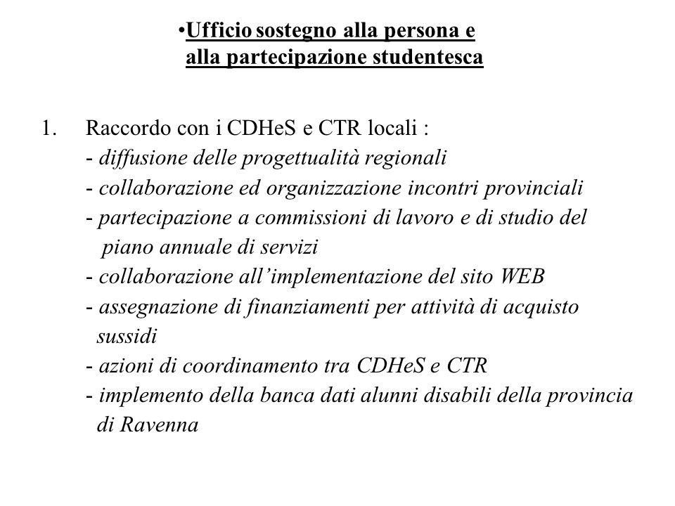 Ufficio sostegno alla persona e alla partecipazione studentesca 1.Raccordo con i CDHeS e CTR locali : - diffusione delle progettualità regionali - col
