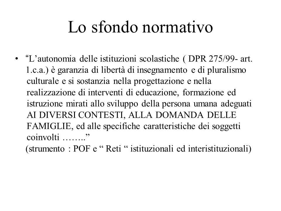 Lo sfondo normativo Lautonomia delle istituzioni scolastiche ( DPR 275/99- art.