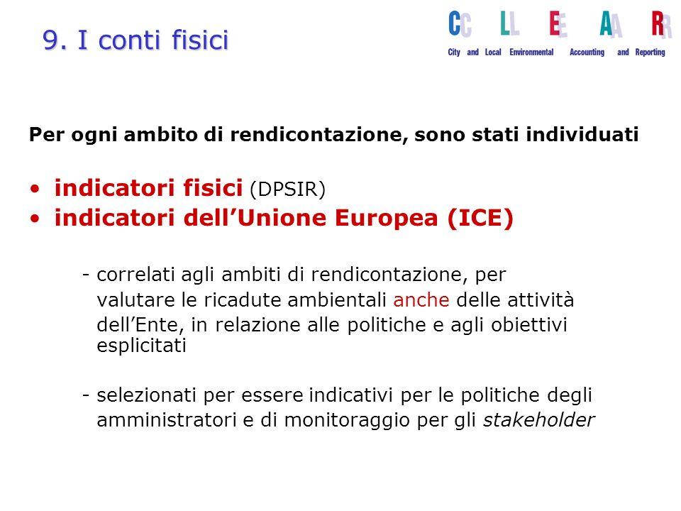 9. I conti fisici Per ogni ambito di rendicontazione, sono stati individuati indicatori fisici (DPSIR) indicatori dellUnione Europea (ICE) - correlati