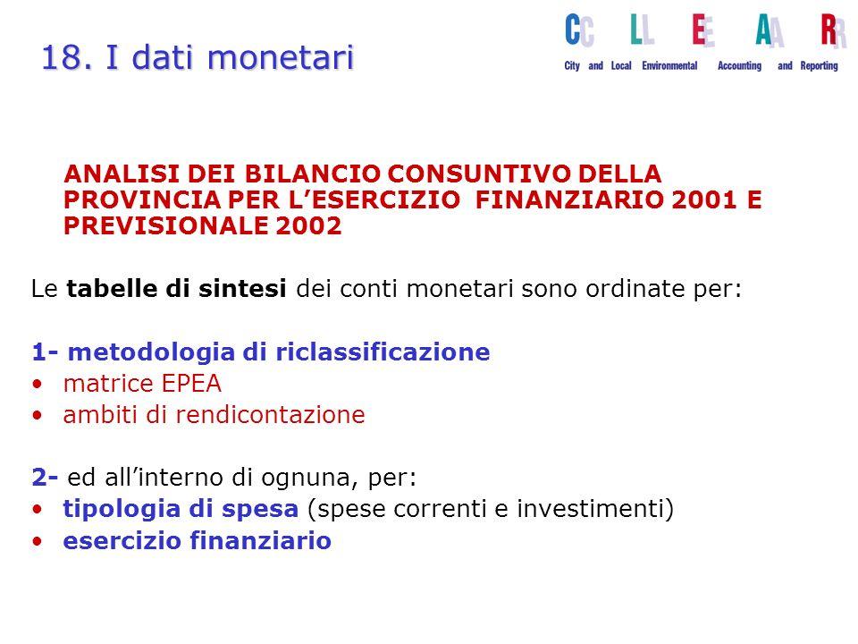 ANALISI DEI BILANCIO CONSUNTIVO DELLA PROVINCIA PER LESERCIZIO FINANZIARIO 2001 E PREVISIONALE 2002 Le tabelle di sintesi dei conti monetari sono ordinate per: 1- metodologia di riclassificazione matrice EPEA ambiti di rendicontazione 2- ed allinterno di ognuna, per: tipologia di spesa (spese correnti e investimenti) esercizio finanziario 18.