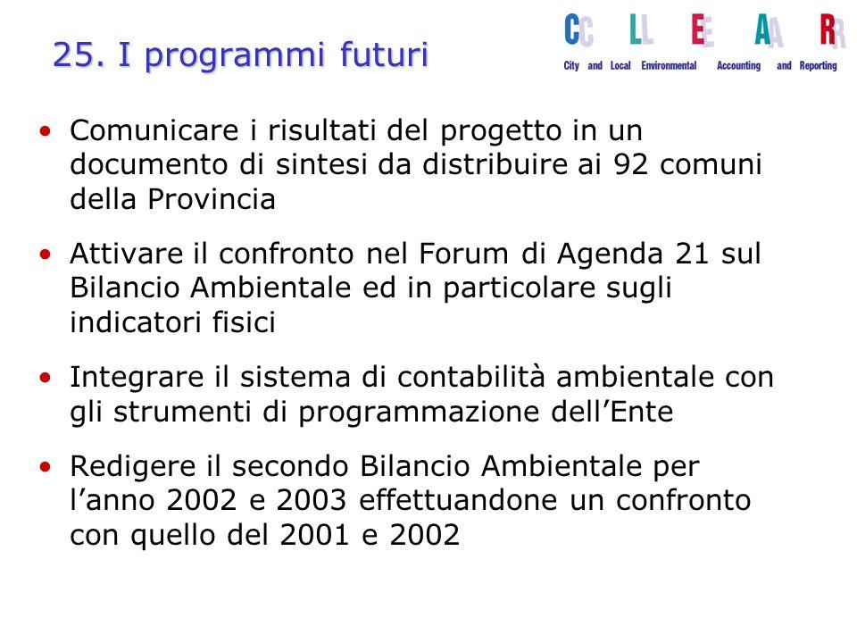 25. I programmi futuri Comunicare i risultati del progetto in un documento di sintesi da distribuire ai 92 comuni della Provincia Attivare il confront