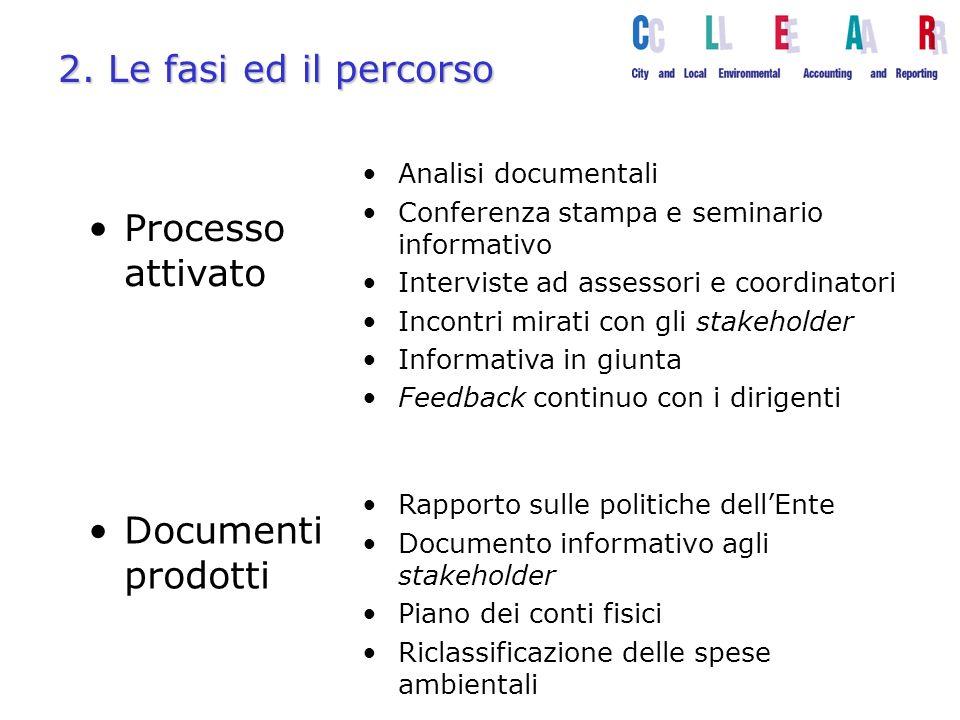 2. Le fasi ed il percorso Processo attivato Documenti prodotti Rapporto sulle politiche dellEnte Documento informativo agli stakeholder Piano dei cont