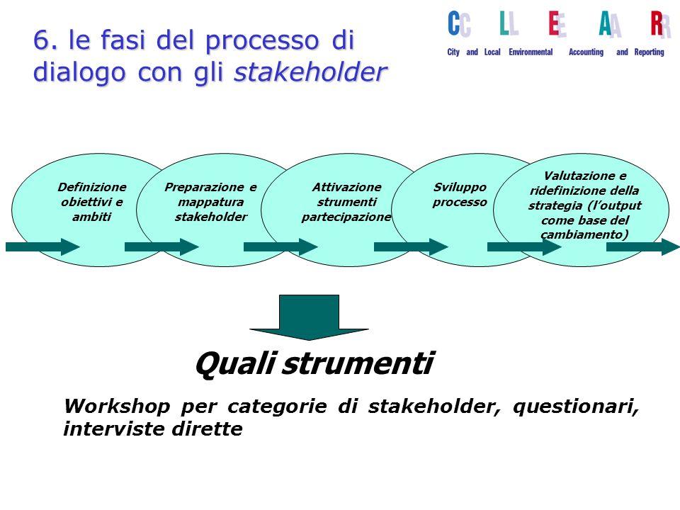 6. le fasi del processo di dialogo con gli stakeholder Quali strumenti Definizione obiettivi e ambiti Preparazione e mappatura stakeholder Attivazione