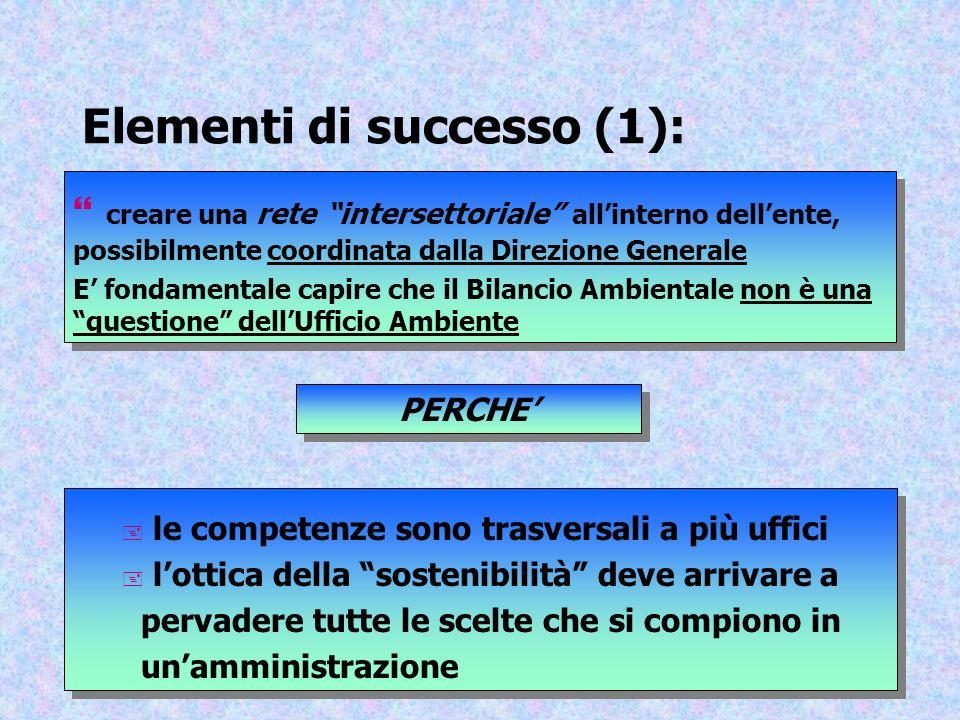 Elementi di successo (1): } creare una rete intersettoriale allinterno dellente, possibilmente coordinata dalla Direzione Generale E fondamentale capi