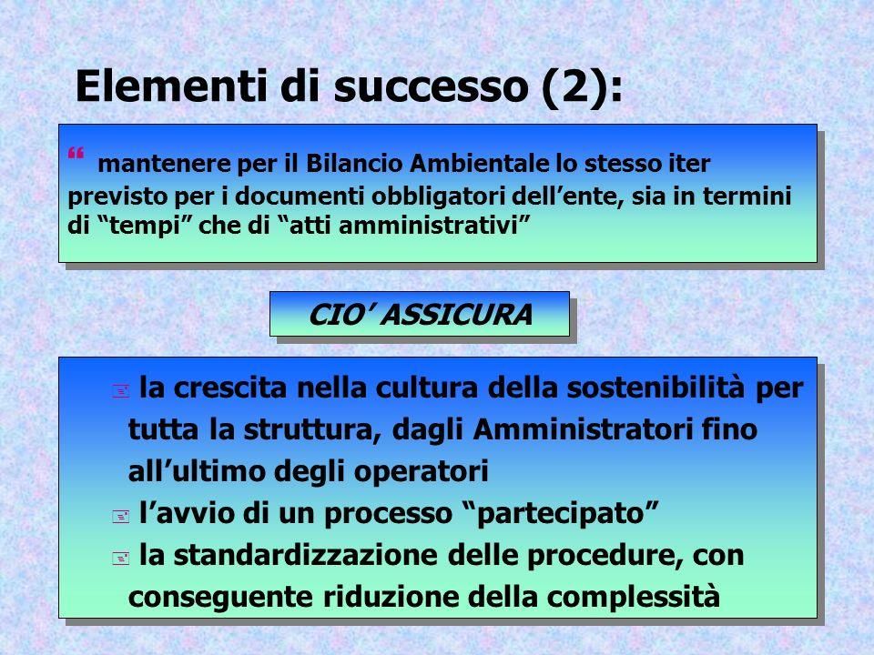 Elementi di successo (2): } mantenere per il Bilancio Ambientale lo stesso iter previsto per i documenti obbligatori dellente, sia in termini di tempi