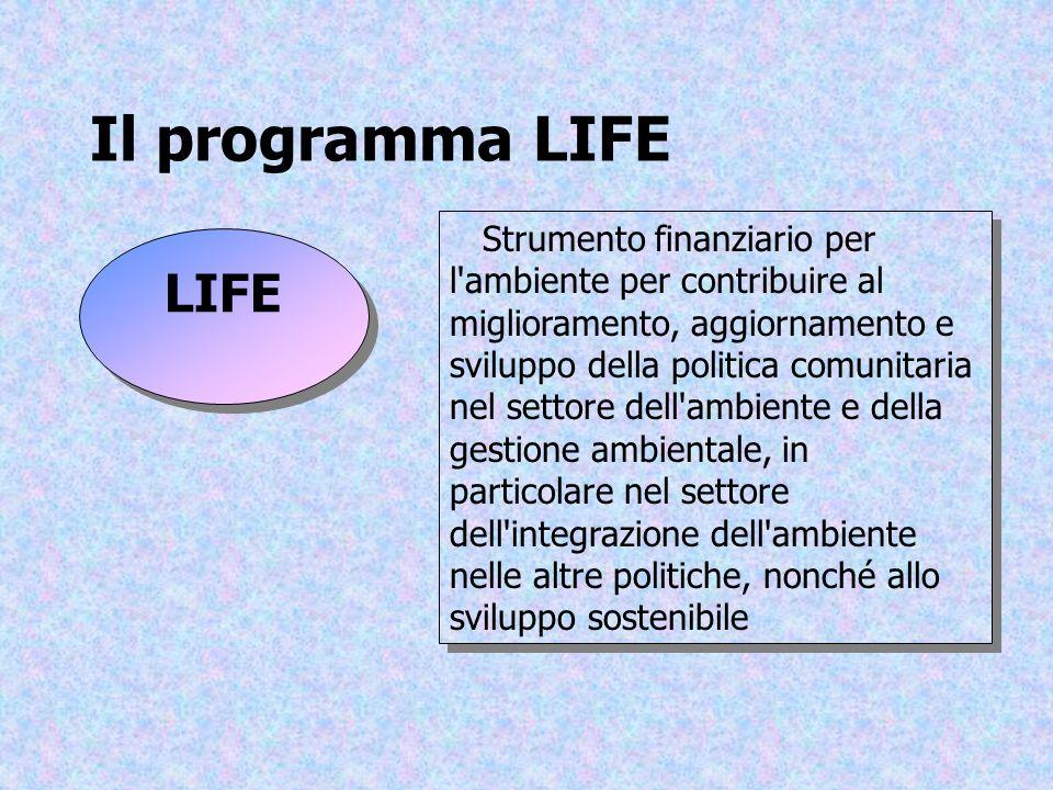 Il programma LIFE LIFE Strumento finanziario per l'ambiente per contribuire al miglioramento, aggiornamento e sviluppo della politica comunitaria nel