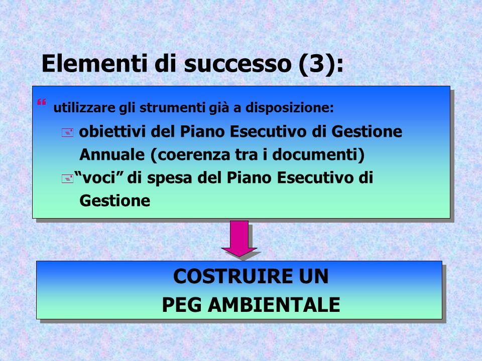 Elementi di successo (3): } utilizzare gli strumenti già a disposizione: + obiettivi del Piano Esecutivo di Gestione Annuale (coerenza tra i documenti