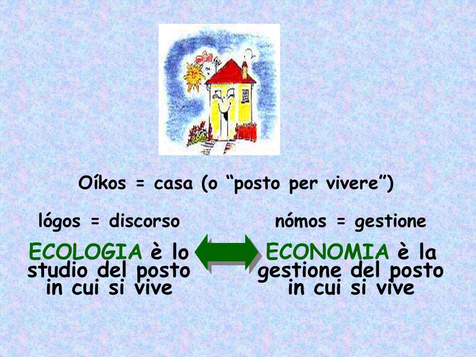 Oíkos = casa (o posto per vivere) lógos = discorso ECOLOGIA è lo studio del posto in cui si vive nómos = gestione ECONOMIA è la gestione del posto in