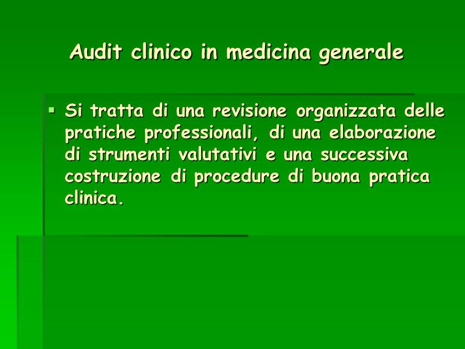 Audit clinico in medicina generale Si tratta di una revisione organizzata delle pratiche professionali, di una elaborazione di strumenti valutativi e una successiva costruzione di procedure di buona pratica clinica.