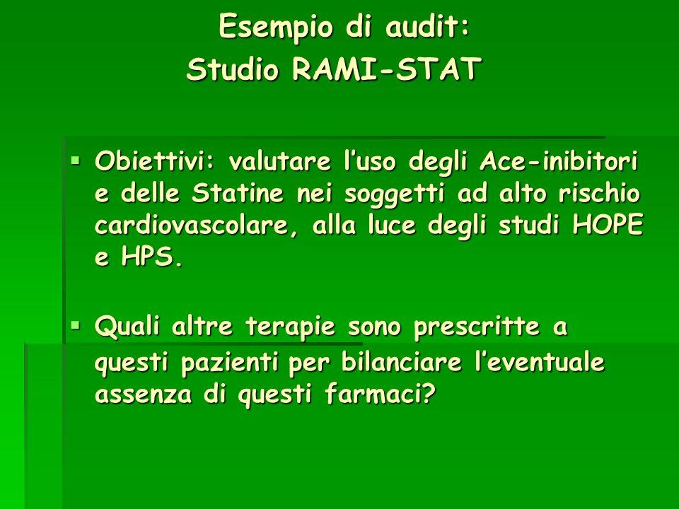 Esempio di audit: Studio RAMI-STAT Esempio di audit: Studio RAMI-STAT Obiettivi: valutare luso degli Ace-inibitori e delle Statine nei soggetti ad alto rischio cardiovascolare, alla luce degli studi HOPE e HPS.