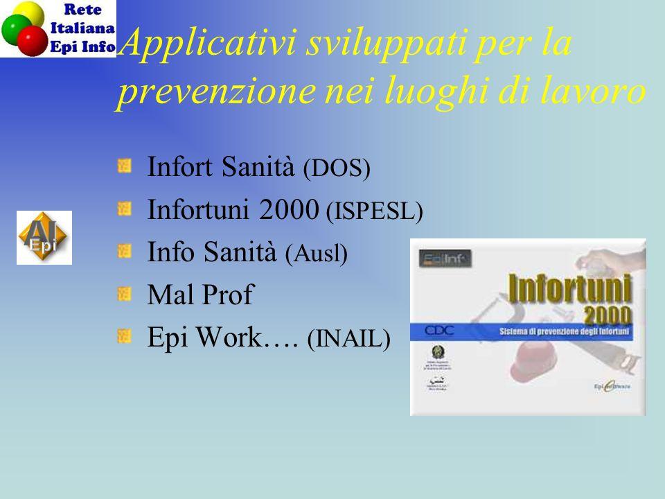 Applicativi sviluppati per la prevenzione nei luoghi di lavoro Infort Sanità (DOS) Infortuni 2000 (ISPESL) Info Sanità (Ausl) Mal Prof Epi Work…. (INA