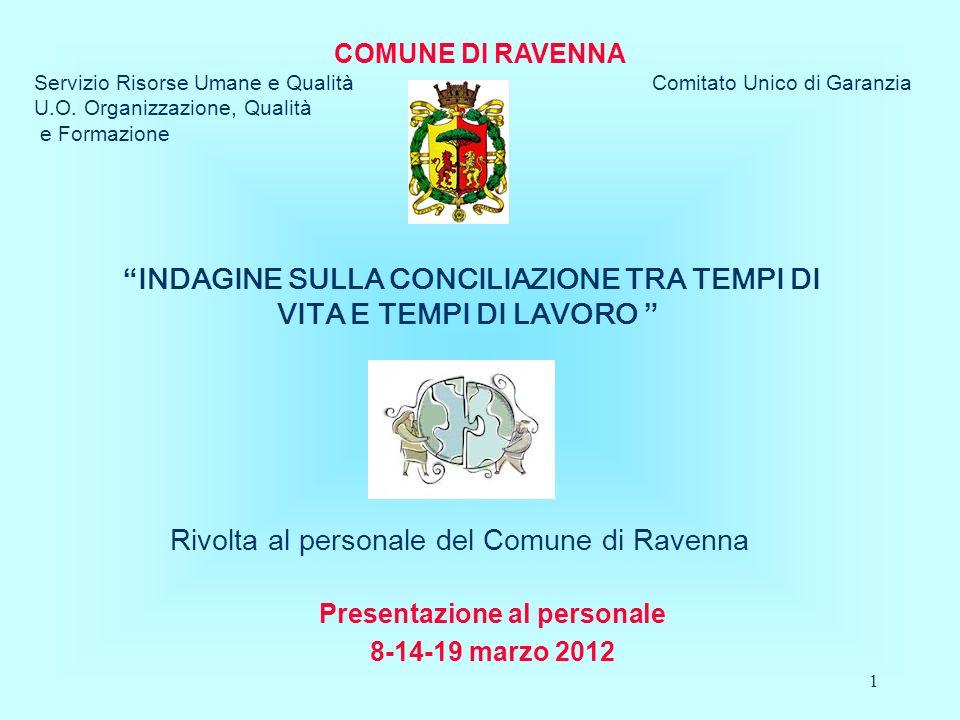 1 Presentazione al personale 8-14-19 marzo 2012 COMUNE DI RAVENNA Servizio Risorse Umane e Qualità Comitato Unico di Garanzia U.O.