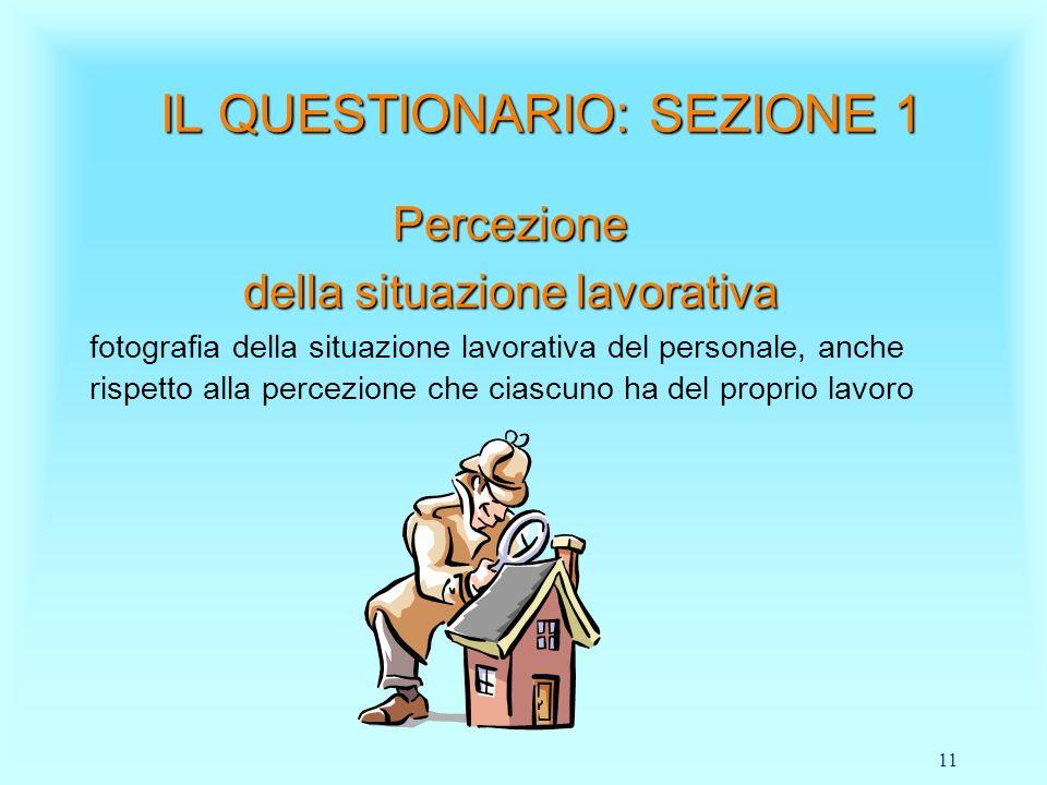 11 IL QUESTIONARIO: SEZIONE 1 Percezione della situazione lavorativa fotografia della situazione lavorativa del personale, anche rispetto alla percezione che ciascuno ha del proprio lavoro