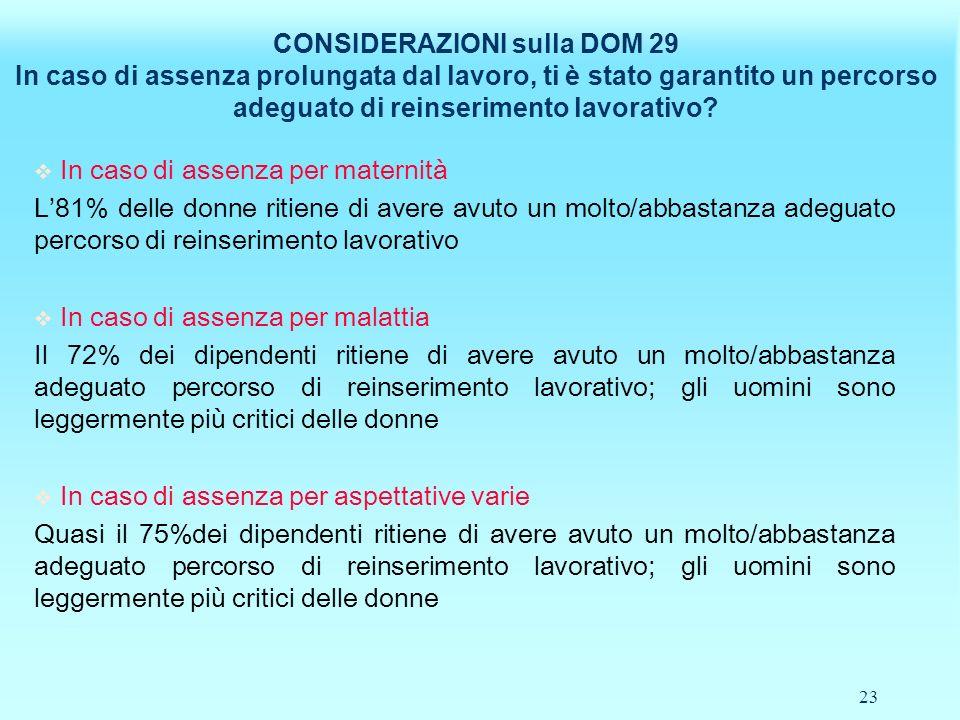 23 CONSIDERAZIONI sulla DOM 29 In caso di assenza prolungata dal lavoro, ti è stato garantito un percorso adeguato di reinserimento lavorativo.