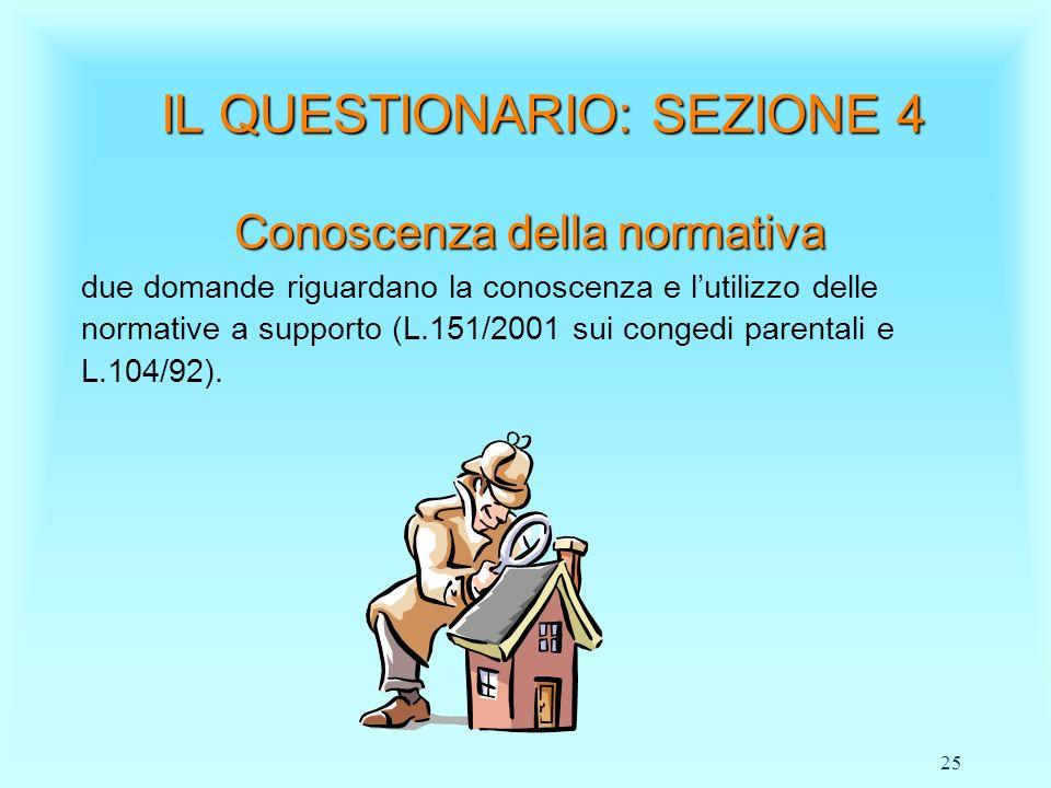 25 IL QUESTIONARIO: SEZIONE 4 Conoscenza della normativa due domande riguardano la conoscenza e lutilizzo delle normative a supporto (L.151/2001 sui congedi parentali e L.104/92).
