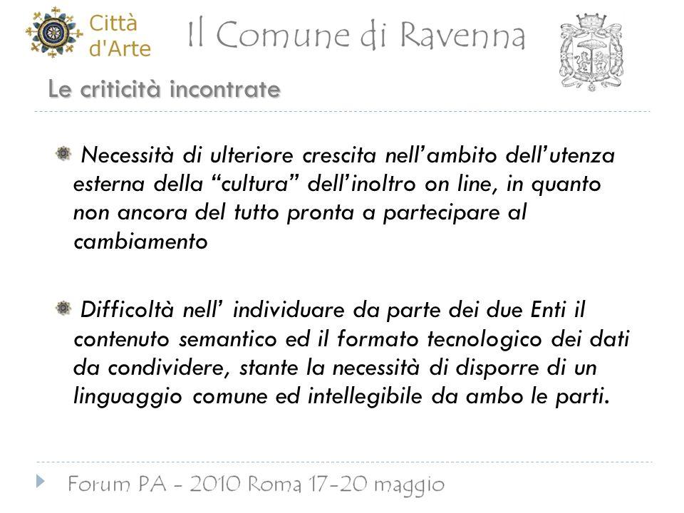 Per informazioni Comune di Ravenna Area Programmazione e Sviluppo Economico Servizio Commercio, Artigianato e Pubblici Esercizi Responsabile e Referente di progetto: Patrizia Alberici Tel.